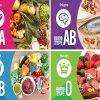Diet Golongan Darah Untuk Yang Susah Kurus